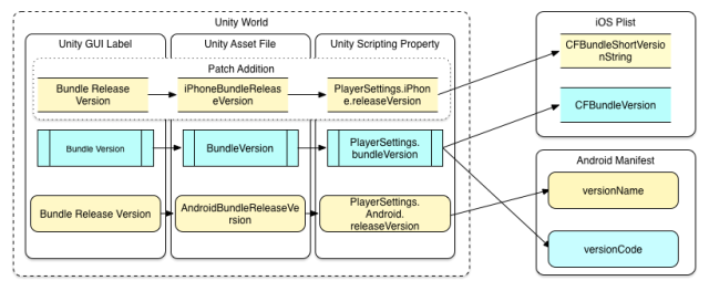 unity-versions6