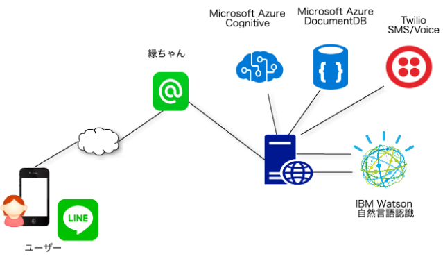 network-diagram